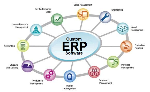 BENEFITS OF IMPLEMENTING ERP SOFTWARE